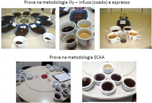 cafes fermentados - duas provas